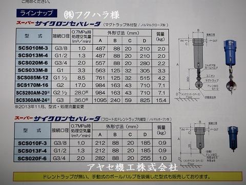 ㈱フクハラ スーパーサイクロンセパレータ アヤセ機工 (6)