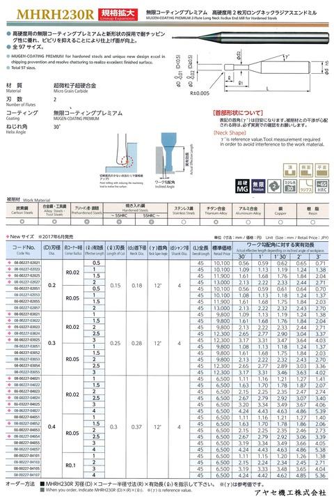 日進工具 エンドミル MHRH230R MHRH430R (3)