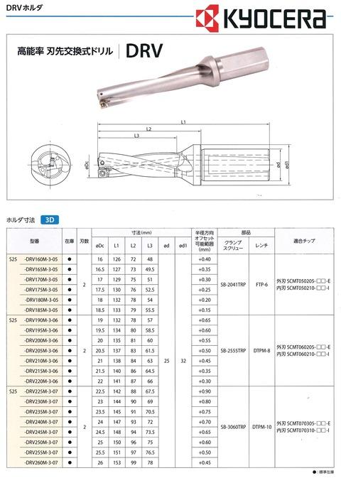 京セラ マジックドリルDRV 刃先交換式ドリル (3)
