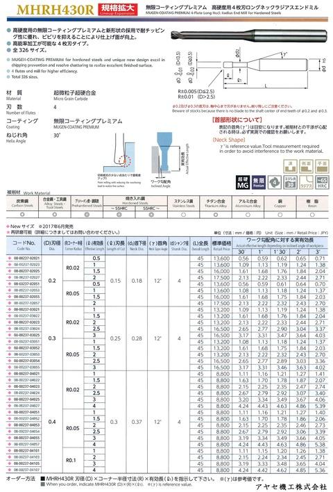 日進工具 エンドミル MHRH230R MHRH430R (5)