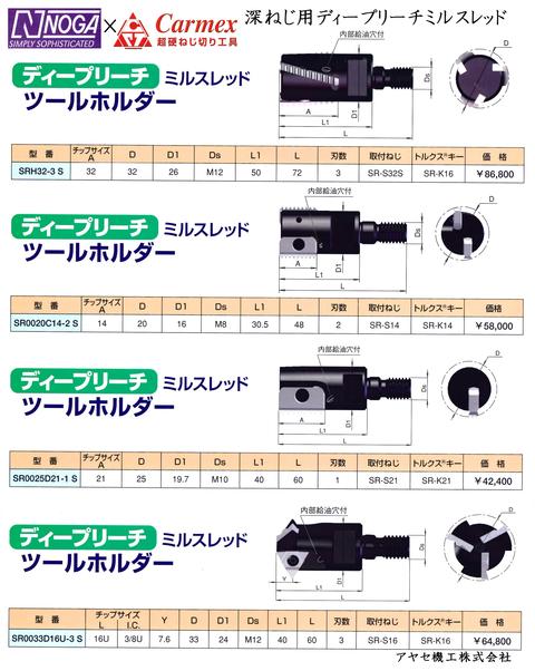 ノガ カーメックス 深ねじ用ディープリーチミルスレッド (型式2)