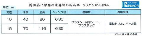 国盛化学 プラダン対応ドリル 商品詳細