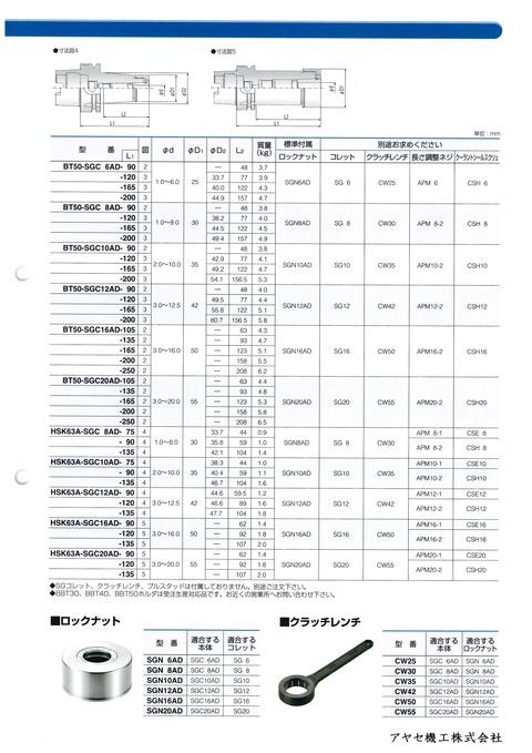 ユキワ精工 スーパーG1チャックアドバンス (3)