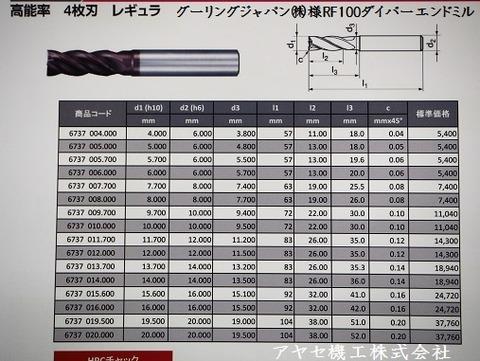 グーリングRFダイバーエンドミル アヤセ機工 (6)