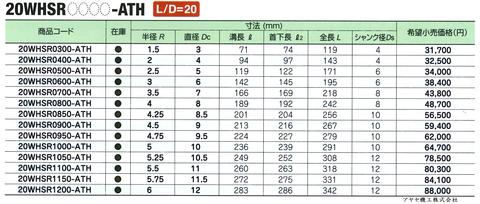 三菱日立ツール SR球面加工用超硬ドリルLD20 (1)