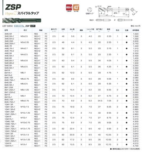 不二越 ナチ HyperZシリーズスパイラルタップ