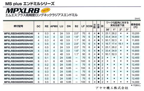 三菱マテリアル MSplus3