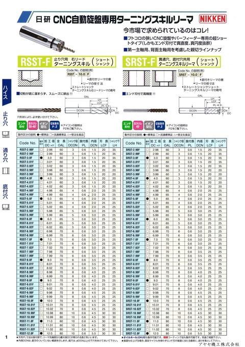 日研工作所 ターニングスキルリーマ (2)