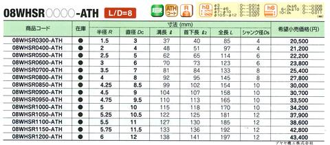 三菱日立ツール SR球面加工用超硬ドリルLD08 (1)