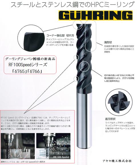 グーリング RF100Speed アヤセ機工 (特徴)