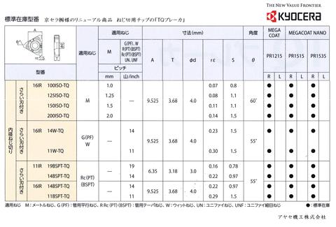 京セラ ねじ切用チップTQブレーカー 内径ねじ切り (8)