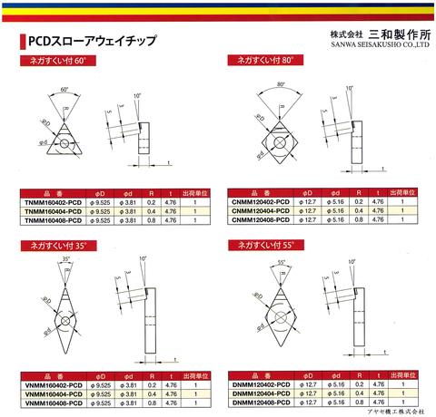 ㈱三和製作所 PCDドリル チップ アヤセ機工 - 詳細