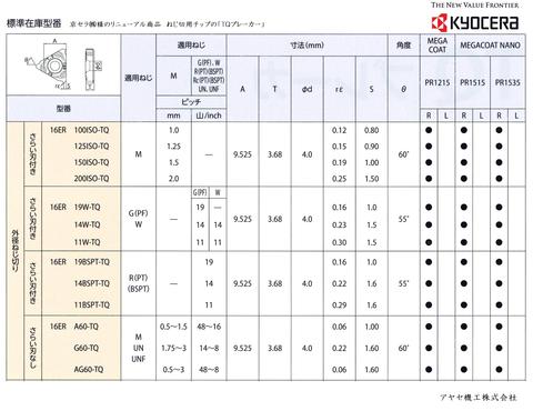 京セラ ねじ切用チップTQブレーカー 外径ねじ切り (3)