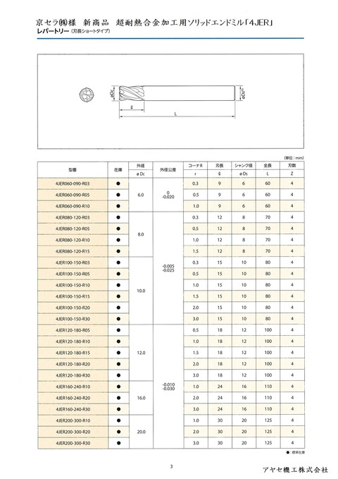 京セラ超耐熱合金加工用ソリッドエンドミル4JER2