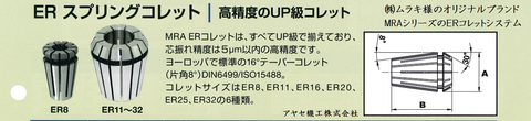 ムラキMRA ERコレットシステム アヤセ機工 (3)