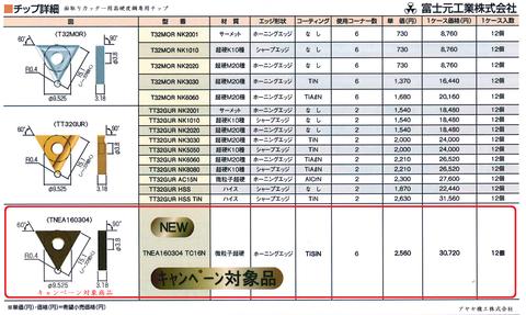 富士元工業㈱ 高硬度鋼専用チップ (型式)
