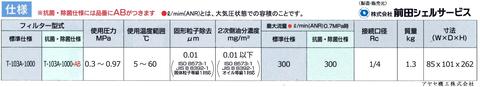 前田シェルサービス 3in1マルチドライフィルター (4)