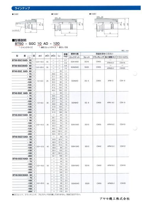ユキワ精工 スーパーG1チャックアドバンス (2)