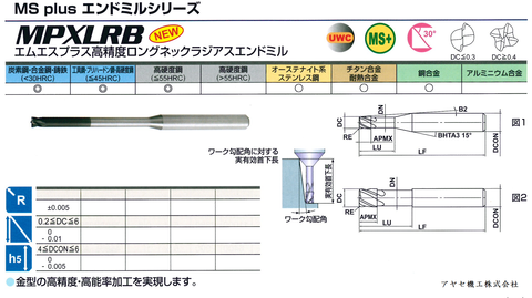 三菱マテリアル MSplus2