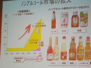 ノンアルコール飲料の伸び