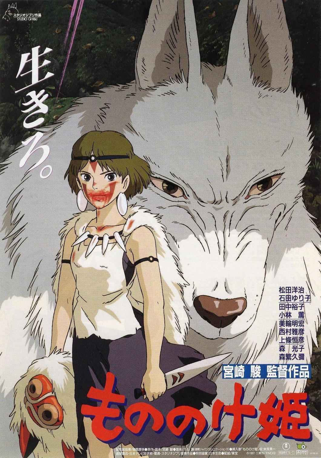 もののけ姫 : 日本で最も見られた歴代人気アニメランキング ...