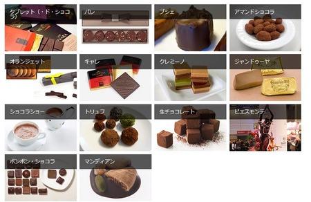 チョコレートの用語集を楽しんでください!
