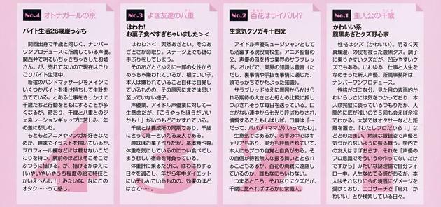 ガーリッシュナンバー 片倉京 アニメキャラ 声優