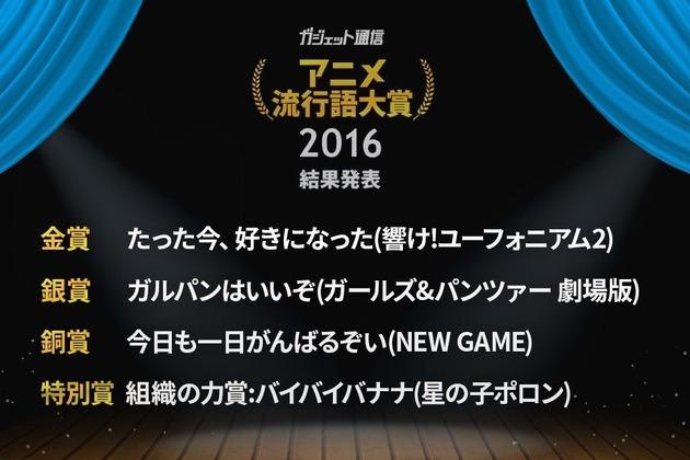 2016年アニメ流行語大賞 ガジェット通信