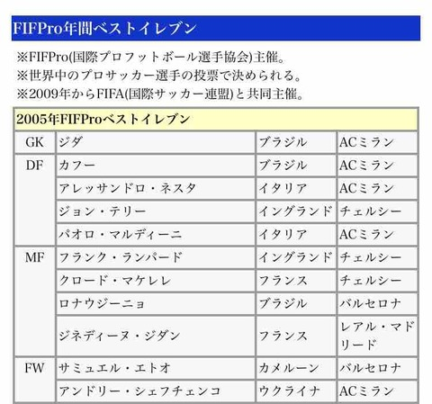 Re:パーフェクトプレイヤーガチャ2005キタ――(゚∀゚)――!!