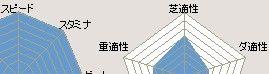 2011y12m04d_015811261