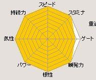 2011y12m04d_020723380