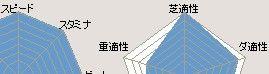2011y12m04d_015757060
