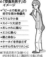 草食系男子 画像