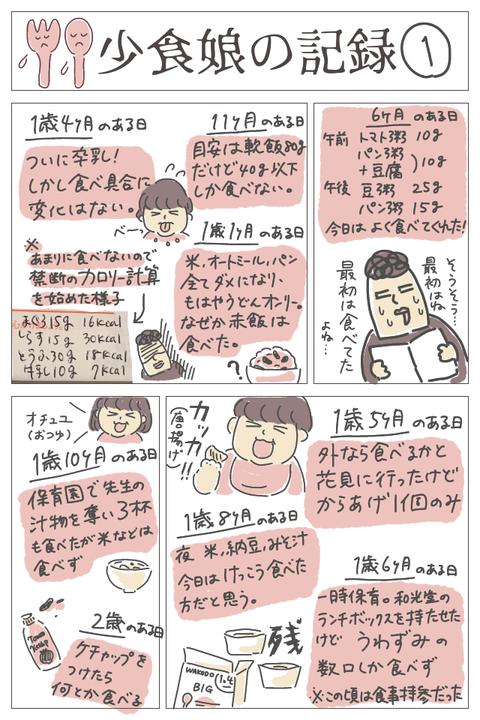 shoshoku-2
