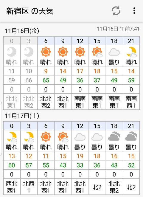 Screenshot_20181116-074325_ピンポイント天気
