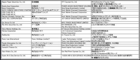 パナマ文書 脱税日本企業リスト(保存用)
