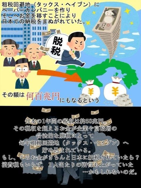 2016/05/14 「パナマ文書」日本関係も多数