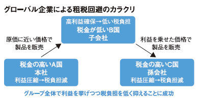 2016/05/01 急激な円高、極めて憂慮=為替介入の準備示唆―麻生財務相