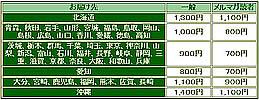 メルマガ読者さん向けキャンペーン送料表