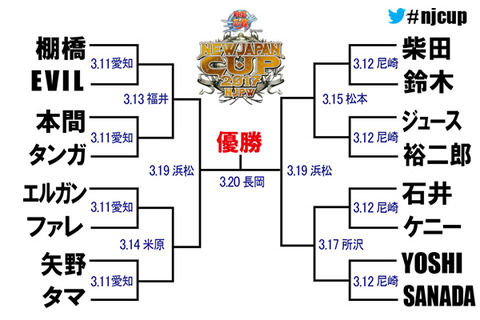『NEW JAPAN CUP 2017』出場者、組み合わせが決定【新日本プロレス】