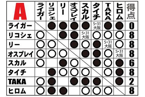 ほしとりA (1)