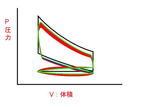 PV線図_ページ_5