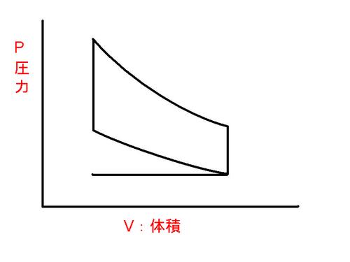 PV線図_ページ_1