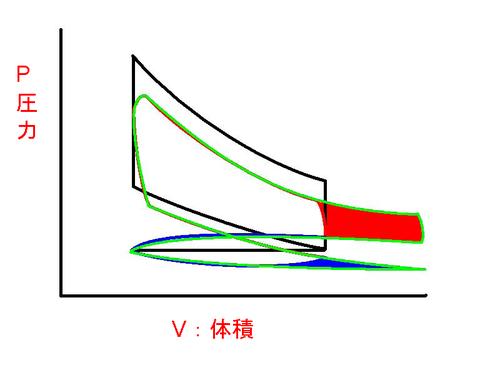 PV線図_ページ_6