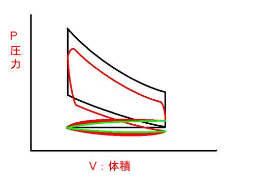 PV線図_ページ_3