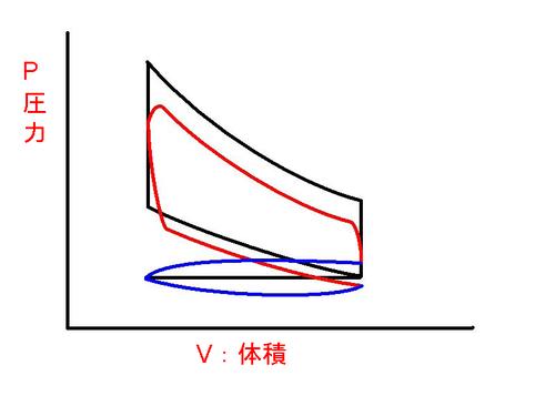 PV線図_ページ_2