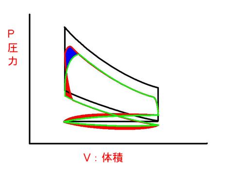 PV線図_ページ_4