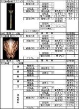 魔剣9次装備作成レシピ