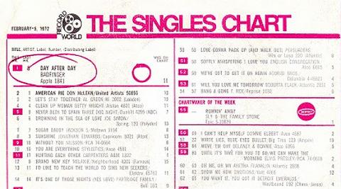 19720205 Record World