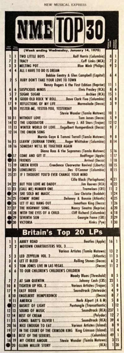 NME (January 17, 1970) Top30
